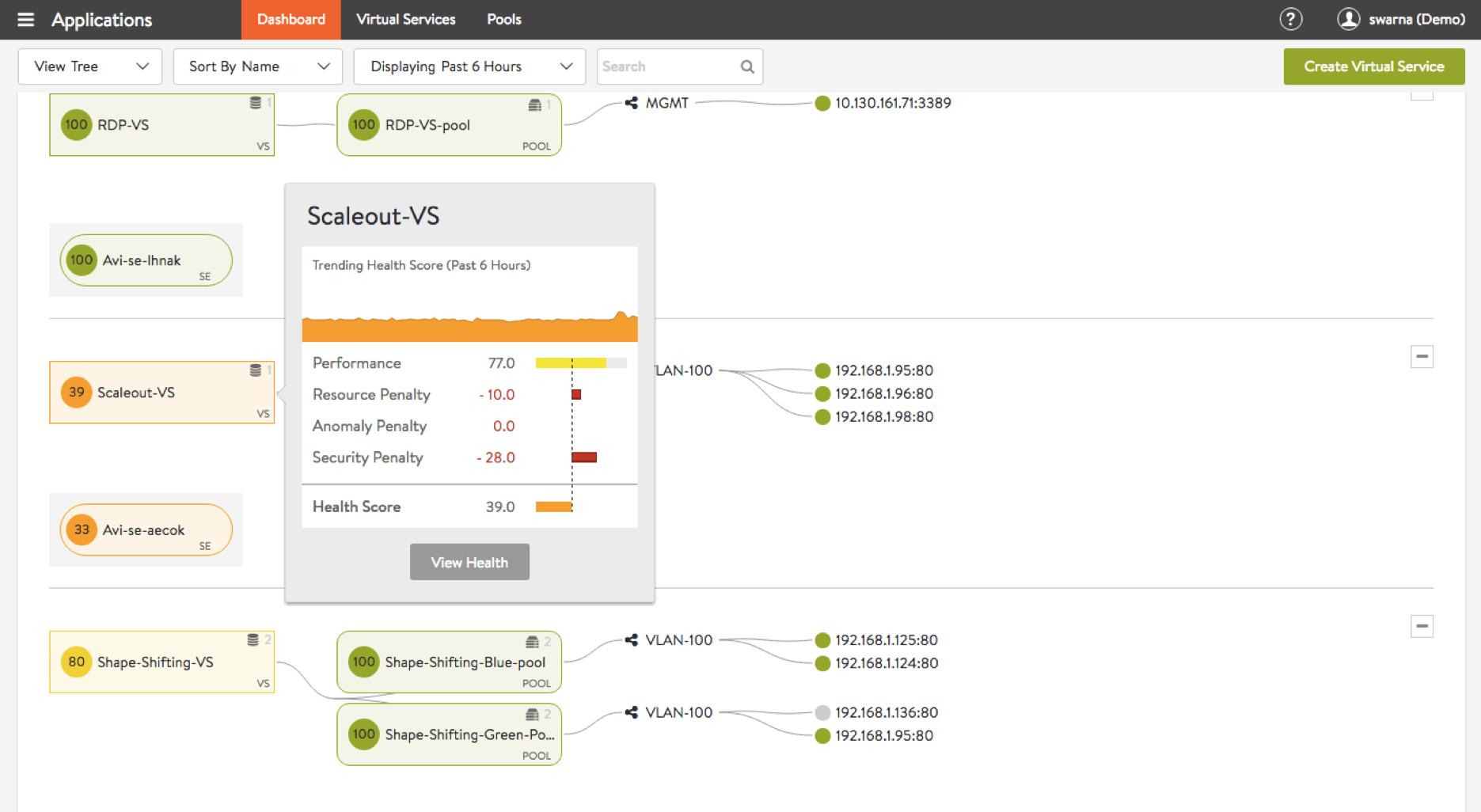 Analytics_HealthScore.png
