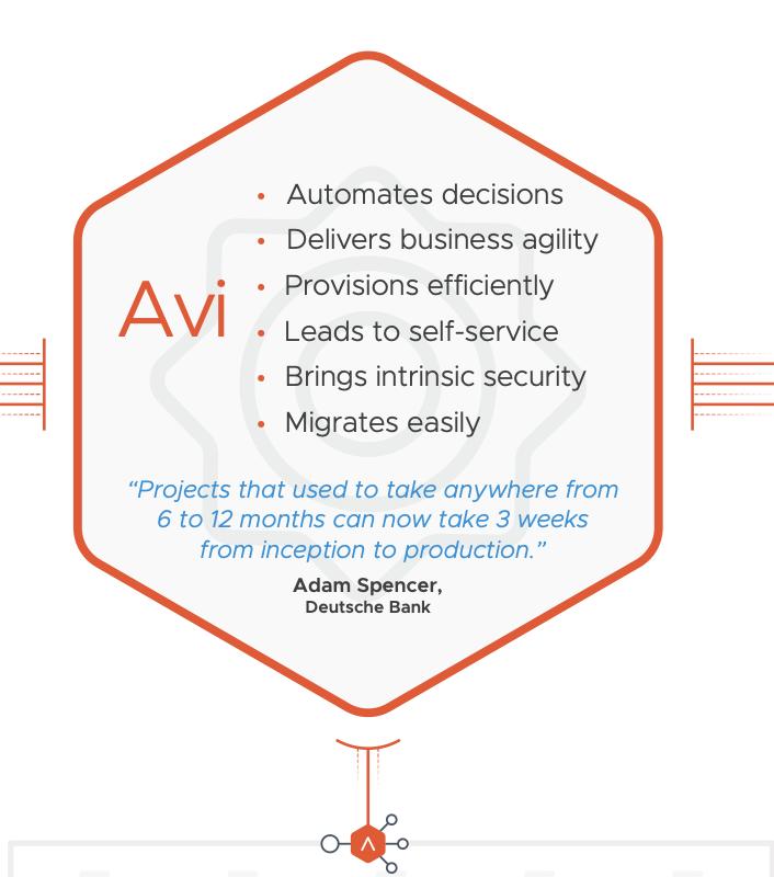 infographic-avatar